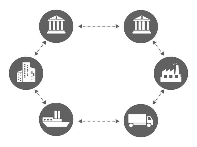 Typical-Trade-Finance-Process-thumbnail
